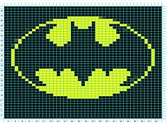 Batman Logo Chart